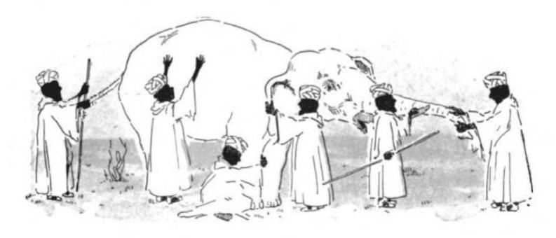 Creative thoughts - Blind men and the elephant story